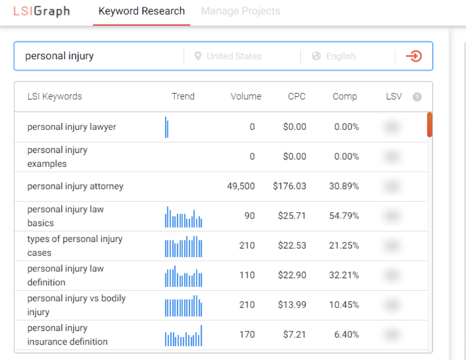 keyword research for lawyers